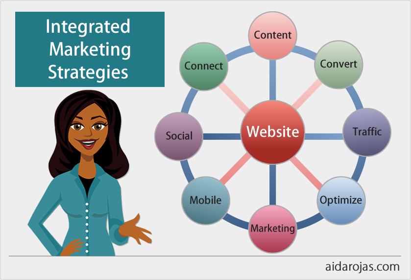 8--digital-marketing-strategies-wp.fw